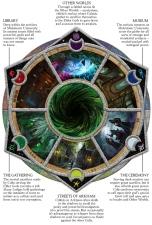 fate of the elder gods 2