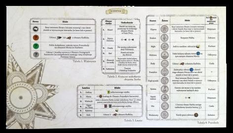 karta-scenariusza-2